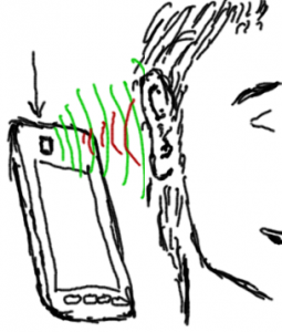 Drawing of proximity sensor for smartphones